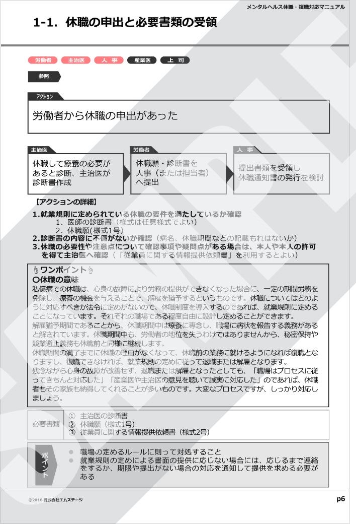 休職の申出と必要書類の受領